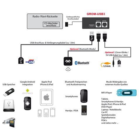 nissan radio wiring diagram aux input guitar input