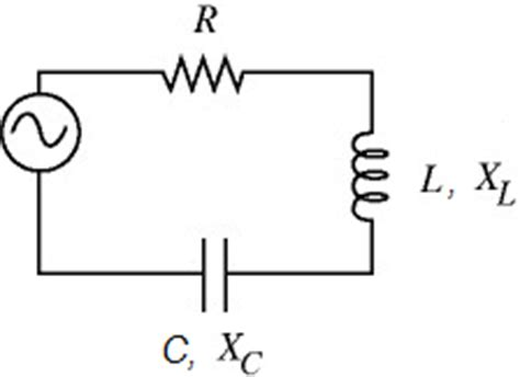 series resistor inductor circuit what is electrical impedance eagle