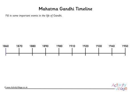 gandhi biography activity gandhi timeline worksheet