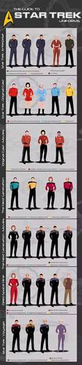 starfleet colors what do the trek colors symbolize quora