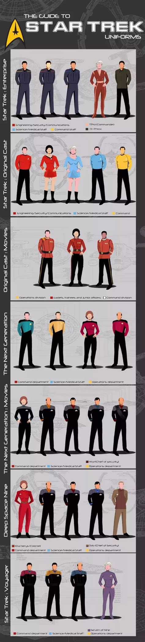 trek colors what do the trek colors symbolize quora