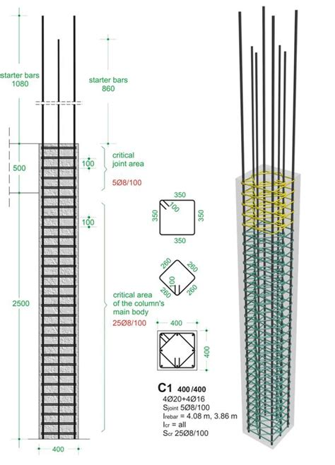 reinforcement in typical columns reinforcement e note