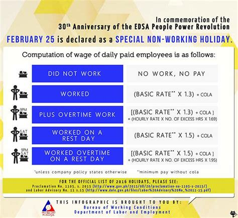 non working pay guidelines issued for feb 25 special non working money gma news