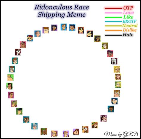 ridonculous race shipping meme blank by galactic red