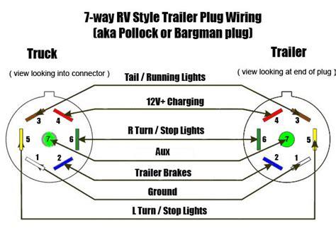 factory trailer brake box problems   quick