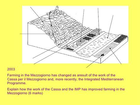 per il mezzogiorno the influence of the casa per il