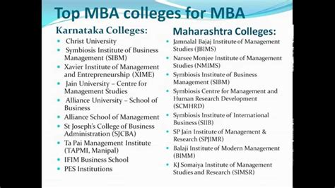 Compare Two Mba Colleges by Top Mba Colleges Of India Mba Admissin Through Management