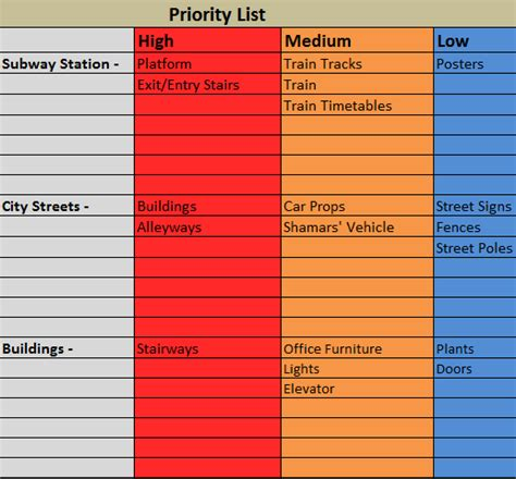 28 priority list template search results for free menu
