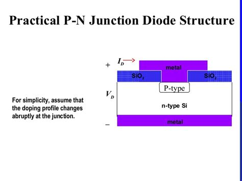 pn junction diode practical silicon ic fabrican technology