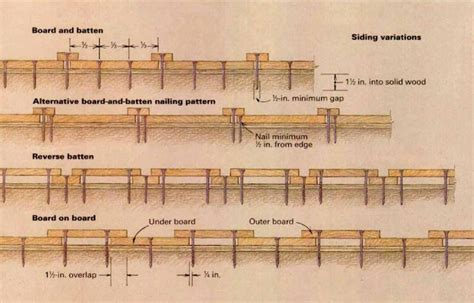 how much to do siding on a house there are many ways to nail board and batten siding here