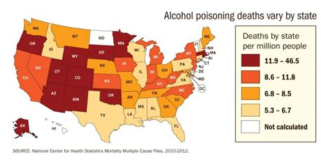 Id Die A Million Deaths For These by Cdc 300 Die Yearly In California From Poisoning