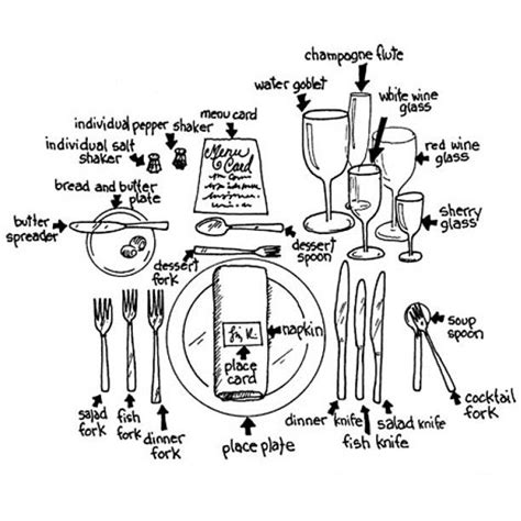 Setting A Table Correctly by How To Properly Set A Table Ideas