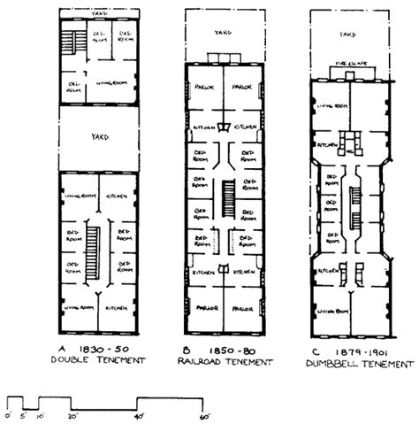 tenement floor plan tenement housing emmaleighmay