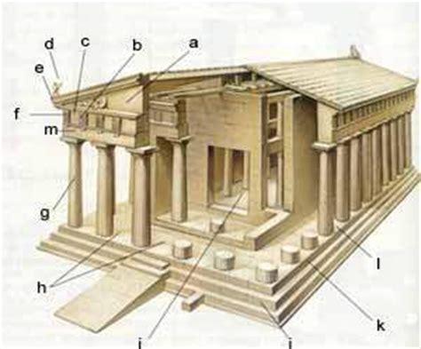 cornisa friso arquitrabe arte griego 191 qu 233 partes forman el entablamento