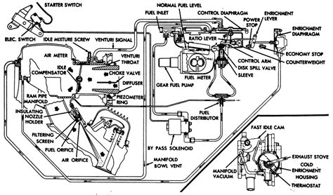 motor repair manual 1988 chevrolet corvette electronic throttle control repair guides fuel system twin throttle body injection tbi system autozone com
