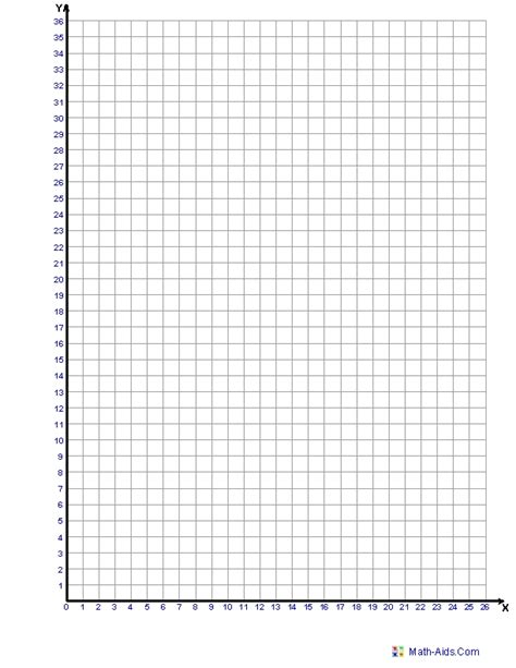 graph template for graph paper template with x y axis world of printable