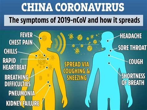 coronavirus symptoms  treatment