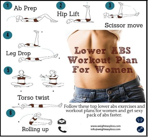 lower abs workout plan weight easy loss fitness lifestyle fitness and bodybuilding review