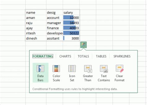 quick layout excel 2013 format worksheet using quick analysis tool in excel 2013