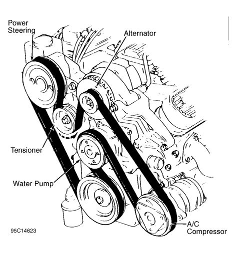 96 buick lesabre belt diagram 1995 buick park avenue serpentine belt routing and timing