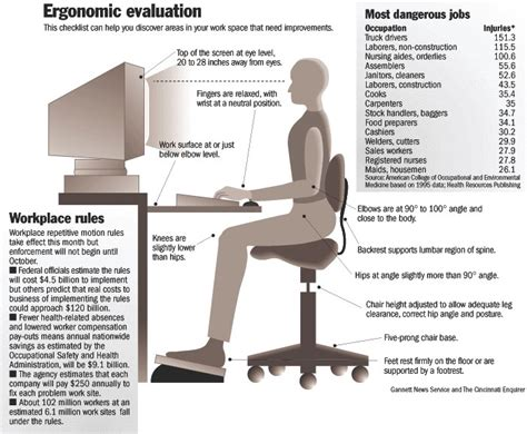 100 ergonomic assessment template definition of