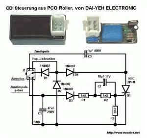 cdi ignition wiring diagram ajilbabcom portal