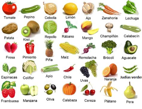 vegetables vocabulary words for food preparation food