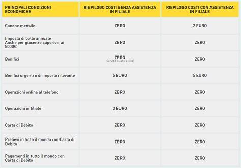 Che Banca Conto Deposito by Conto Corrente Chebanca Opinioni E Come Aprire Il Conto