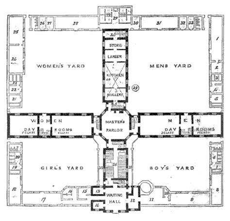 plan view file sson kempthorne workhouse design for 300 paupers