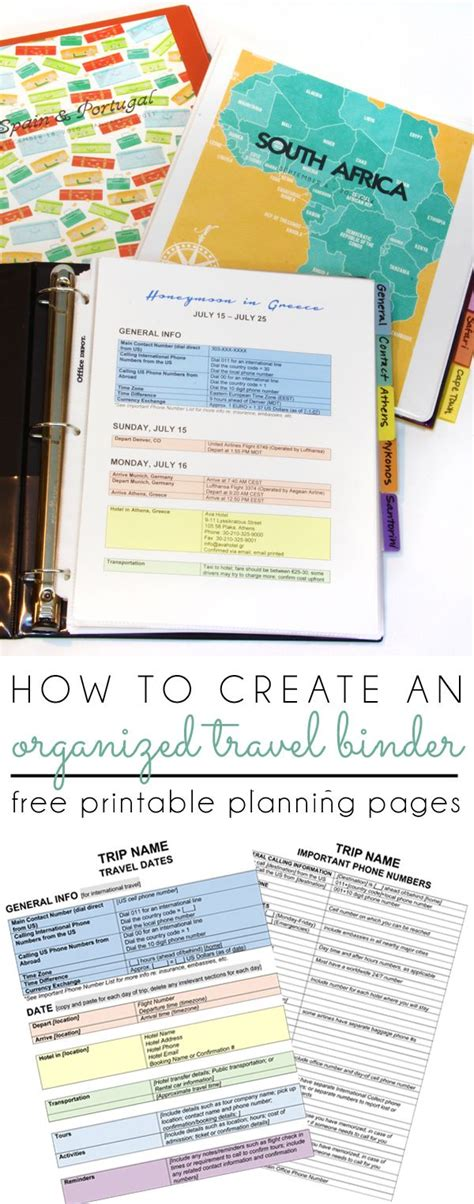 printable travel planner pages organizing with style create an organized travel binder