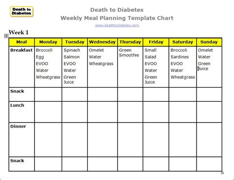 diabetic meal planner template diabetic food chart template fantastic diabetic food log