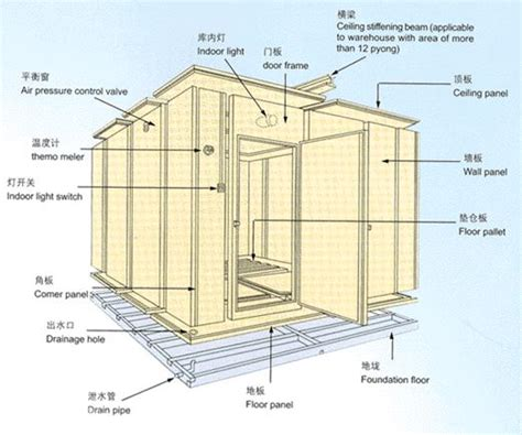 Container Home Design Books cold room floor panel buy cold room floor panel cold