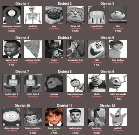 hunger games simulator   meme