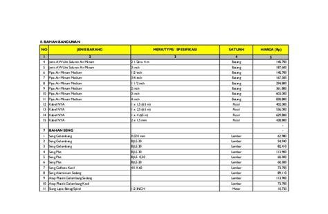 Dijamin Micropore 1in Harga Satuan tabel harga satuan kota jayapura tahun 2012