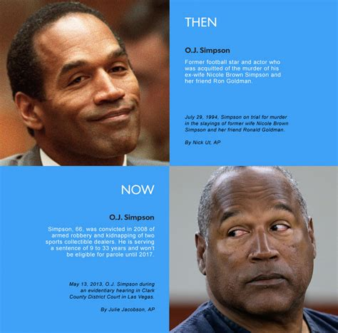 Oj Simpson Memes - related keywords suggestions for oj meme