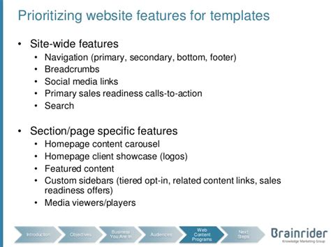 B2b Content Website Lead Generation Planning Workshop Template Website Content Template