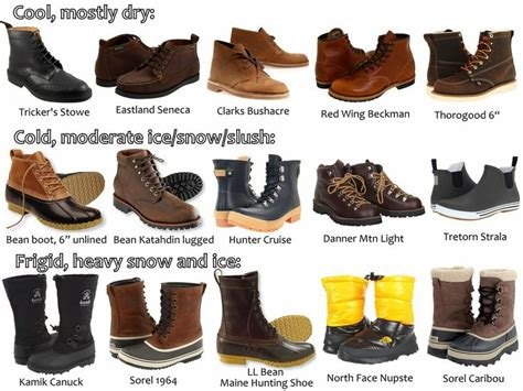 different types of mens boots winter boot style guide style guide