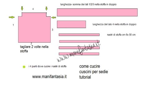 come cucire un cuscino per sedia come fare cuscini per sedie tutorial facile manifantasia