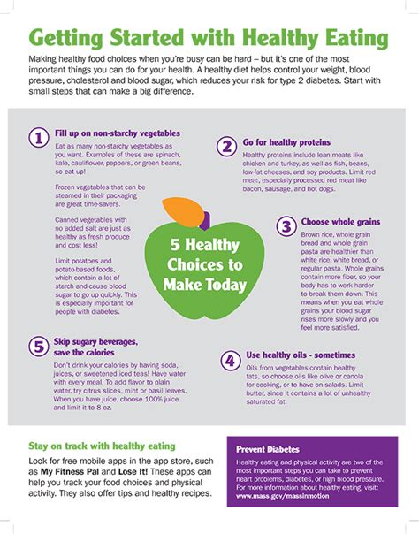 Health Getting An A For Health by Massachusetts Health Promotion Clearinghouse Getting