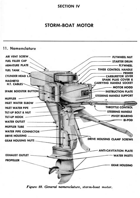 boat motors and parts gt old outboard literature picture gallery mastertech marine