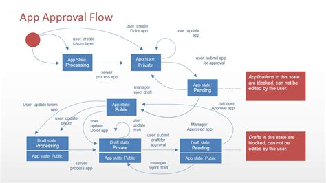 software application diagram software diagrams for powerpoint slidemodel