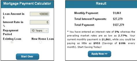 loan to build a house calculator 10 mortgage calculators to make mortgage easier to understand a listly list