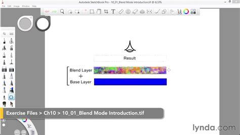 sketchbook pro rutracker lynda sketchbook pro 7 essential 2014 rus