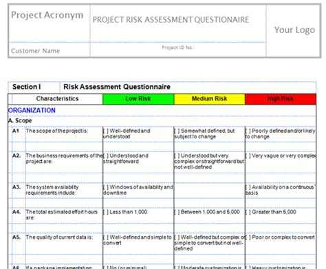 Project Risk Management Template by Plan Risk Management Templates Project Management Templates