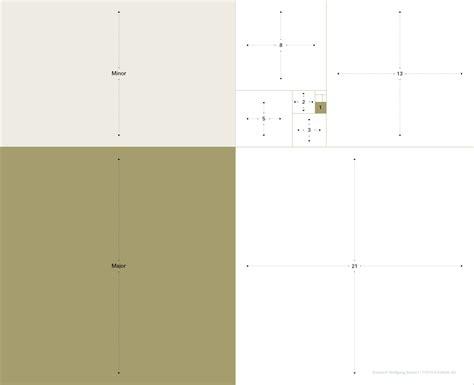 goldener schnitt konstruktion goldener schnitt satzspiegel nach fibonacci 2