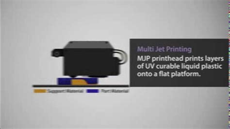 Multi Max 33 R 3d systems multijet printing multijet modeling process
