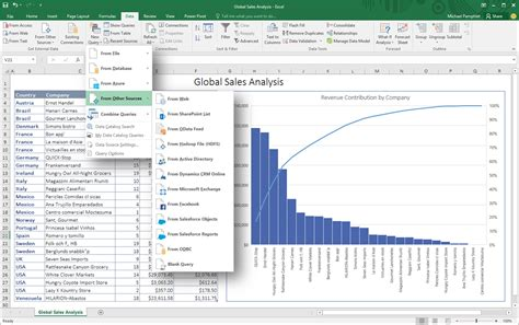 what s new for business analytics in excel 2016