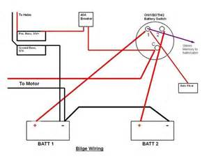 boston whaler wiring harness