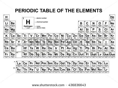 Helium Big On Periodic Table Elements Stock Vector ... Element Symbols And Names