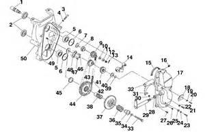 polaris snowmobile wiring diagram polaris wiring diagram free